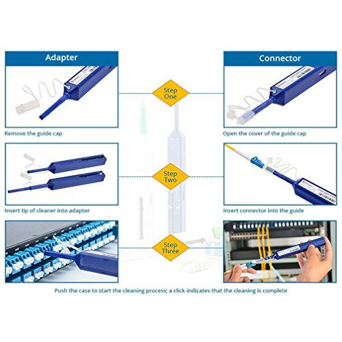 ipolex Fiber Optic Cleaner Pen for 1.25mm LC Connectors and SFP/SFP+/XFP Transceivers by ipolex (Image #4)