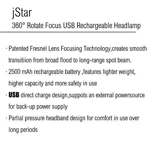 USB Rechargeable Headlamp Flashlight Jstar 300 lumens 360°Rotate Focus adjustable Head Light Work Light by Jowbeam (Image #3)