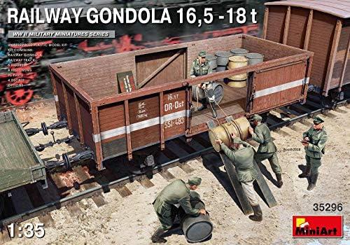 ミニアート 1/35 ドイツ軍 ゴンドラ貨車16.5-18t 兵隊5体付 プラモデル MA35296