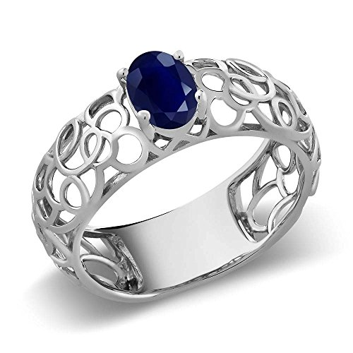 Celtic Ring Blue Sapphire (1.02 Ct Oval Blue Sapphire 925 Sterling Silver Celtic Filigree Ring (Ring Size 8))