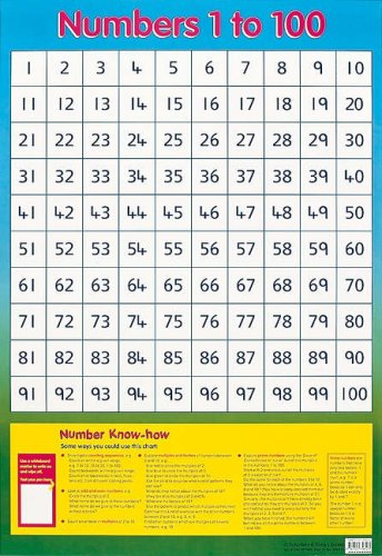 Common worksheets counting numbers 1 100 in english for 1 to 100 table in english