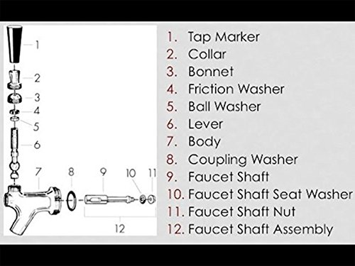 homebrewstuff draft beer faucet repair kit general general. Black Bedroom Furniture Sets. Home Design Ideas