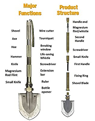 Military Folding Shovel Multi tool - Great for 4x4, ATV, Camping, Snow, Hunting and Survival Situations. from Bear Claw Trading Company