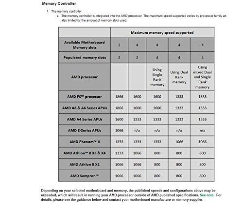 Corsair CMY16GX3M2A1600C9 Vengeance Pro Series 16GB (2x8GB) DDR3 1600Mhz CL9 XMP Performance Desktop Memory Schwarz