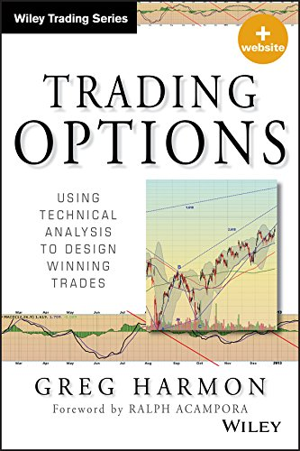 Trading Options, + Website: Using Technical Analysis to Design Winning Trades (Best Site For Technical Analysis)