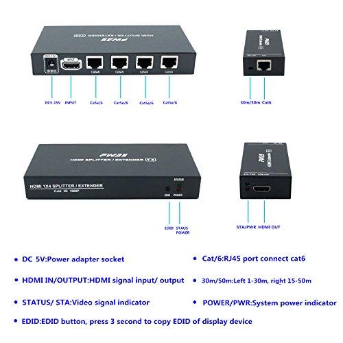 PW-HTS0104(POC) HDMI Splitter Extender 1X4 Port Over Cat5e/Cat6