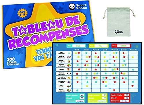 Smart Panda EU SC (Französisch)