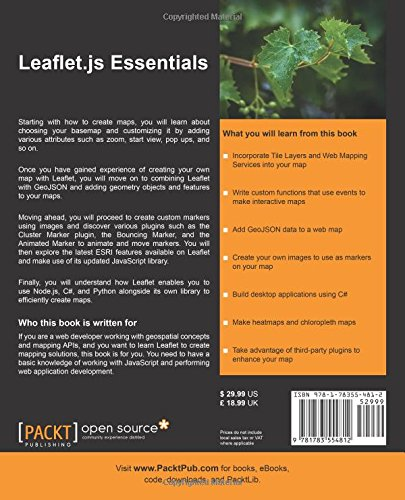 how to start a leaflet