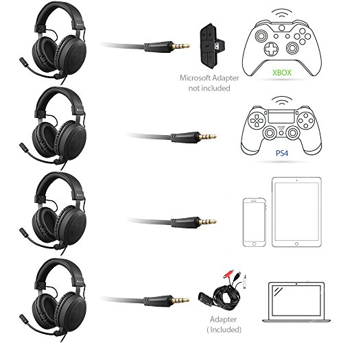 gaming headset  audiomx over