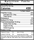 NUTS U.S. - Wasabi Coated Natural Green