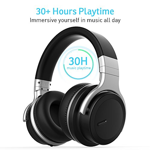 Active-Noise-Cancelling-Bluetooth-Headphones-2018-Updated-Meidong-E7-PRO-Wireless-Headphones-Over-Ear-30H-Playtime-Hi-Fi-Stereo-Headsets-with-Microphone-and-Carring-Case-for-Travel-Work-PC-TV