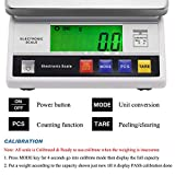 CGOLDENWALL High Precision Digital Accurate