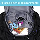 JETPAL Protective Water Resistant Backpack for