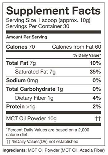 Perfect Keto MCT Oil Powder: Unflavored Ketosis Supplement (Medium Chain Triglycerides, Coconuts) for Ketone Energy. Paleo Natural Non Dairy Ketogenic Keto Coffee Creamer by Perfect Keto (Image #2)