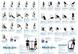 Medicarn Power Vibration Plate Exercise Beginners and Advanced Workout Poster (Pack of 2)