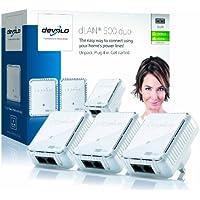 Devolo 09109 dLAN 500 Duo Adapter Network Kit