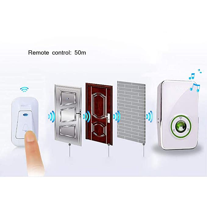 SWJ-doorbells SUNYAN, Alarmas De Advertencia, Timbre ...