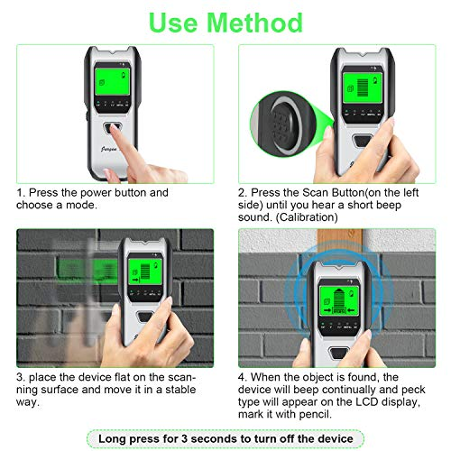 Stud Finder Wall Scanner, 5 in 1 Multi-function Upgraded Smart Stud Sensor, Wall Scanner with Battery for the Center& Edge of Metal, Studs and AC Wire, Pipe Detector for Walls