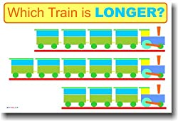 Which Train Is Longer? - Educational Kindergarten Classroom Math Poster