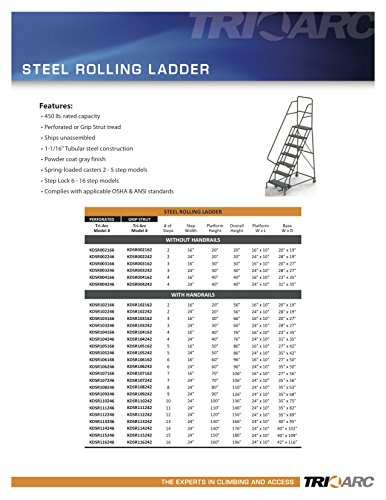 Tri-Arc KDSR104166 4-Step Steel Rolling Industrial and Warehouse Ladder with Handrails and 16'' Wide Perforated Tread by Tri Arc (Image #2)