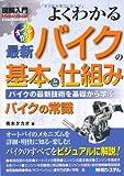図解入門よくわかる最新バイクの基本と仕組み (How‐nual Visual Guide Book)