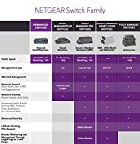NETGEAR 5-Port Gigabit Ethernet Unmanaged Switch
