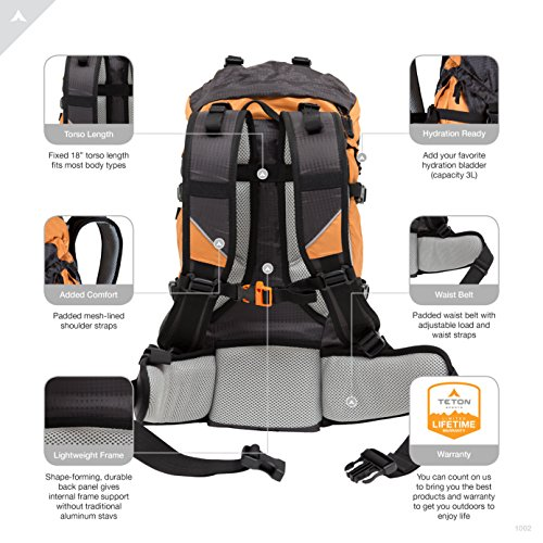 Teton Sports Summit 1500 Ultralight Backpack; Lightweight Daypack; Durable Hiking Backpack for Camping, Hunting, and Travel; Just the Right Size for a Quick Getaway; Don't Settle for the Basics by Teton Sports (Image #4)