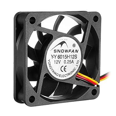 uxcell 30mm 40mm 50mm 60mm 70mm 80mm 90mm 120mm DC Cooling Fan g18032000ux0005