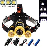 LED Headlamp5000