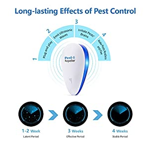 [2018 UPGRADED]Ultrasonic Pest Control Repeller Plug in - Electronic Mouse Rat Repellent & Insect Bug Repellent- Ant Pest Repellent for Mice,Mosquito,Roach, Flea,Fly,Spider-No More Traps Spray(6 PACK)