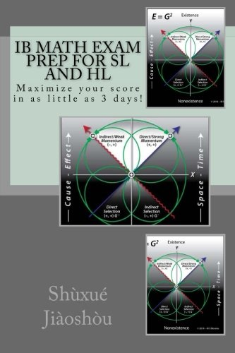 IB MATH EXAM PREP for SL and HL: Maximize your score in as little as 3 days!