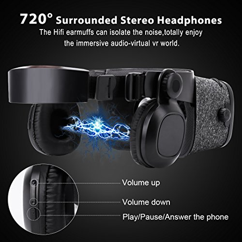Ultralight Virtual Reality Headset with Stereo Headphones, 3D VR Glasses for VR games & 3D Movies, Comfortable & Immersive Experience VR Goggles for 4.7 - 6 inch IOS/Android Smartphones by geek-2016 (Image #3)