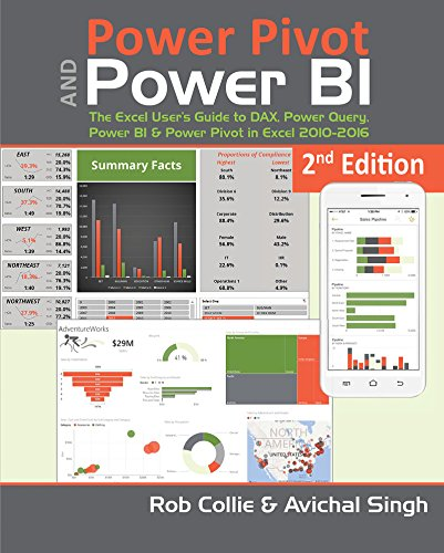 Power Pivot and Power BI: The Excel User's Guide to DAX, Power Query, Power BI & Power Pivot in Excel - Design Singh