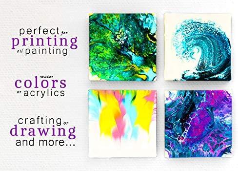 5ft x 36 VViViD Double Primed Cotton Canvas 36 Wide Roll Choose Your Size!