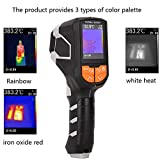 Infrared (IR) Thermal Imager Kit, Professional