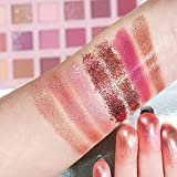 18 Colors Pigmented The New Nude Eyeshadow