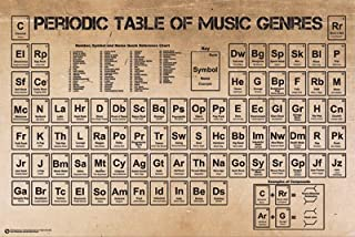 product image for Periodic Table of Music Poster Print (Unframed)