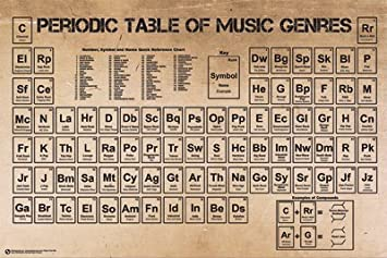 Superb Periodic Table Of Music Genres Vintage Style Reference Chart Poster 36x24