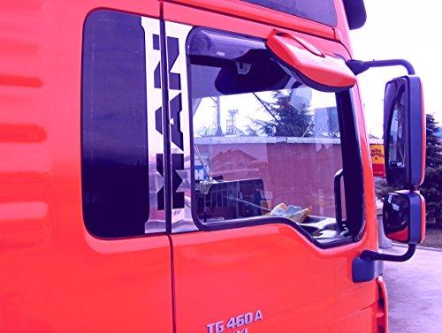4 embellecedores para puertas de camiones MAN TGA y TGX, acero inoxidable pulido, cromados: Amazon.es: Coche y moto