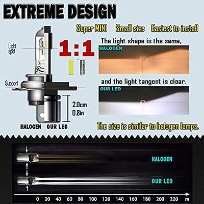 LUOTONG LED H4 HB2 9003 Hi Lo Beam LED Headlight Bulbs Conversion Kit 1860 CSP Chips Fog Light Bulbs 10000LM 50W White Bright mini size 2 pcs: Automotive