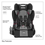 RECARO-Performance-SPORT-Combination-Harness-to-Booster-Vibe