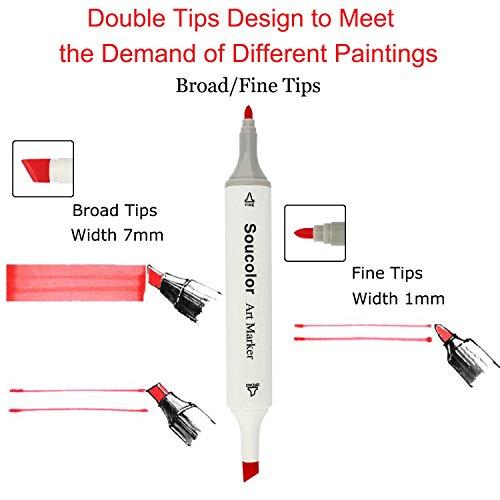 Amazon.com: Soucolor 48 Colors Dual Tip Art Sketch Twin Marker ...