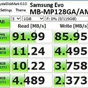 Amazon.com: Samsung MB-MP32GA/AM 32GB MicroSDHC EVO ...