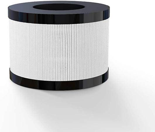 HIMOX AP01 Filtro de Repuesto para Purificador de Aire, Prefiltro de Nylon 3-en-1, Filtro HEPA Auténtico, Filtro de Carbón Activado de Alta Eficiencia: Amazon.es: Hogar