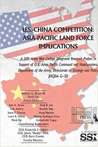 Image result for us china asia pacific