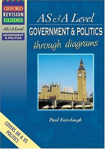 Librarika  Gcse Physical Education Through Diagrams  Oxford Revision Guides