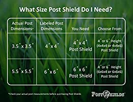 6x6 Mailbox Post Protector Guard Milled Finish Wood Post Trimmer Shield For Sale Online Ebay