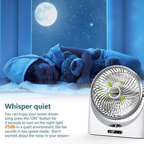 avec option dalimentation /électrique et /éclairage LED, Ventilateur de bureau rechargeable Ventilateurs de voyage rechargeables pour bureau ext/érieur Elechomes USB Ventilateur de bureau