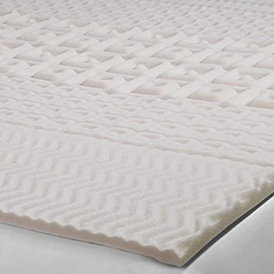 Cardinal & Crest Beautyrest 5-Zone Contour Comfort Foam Topper | 2-Inch Hypoallergenic Polyurethane Mattress Memory Foam |