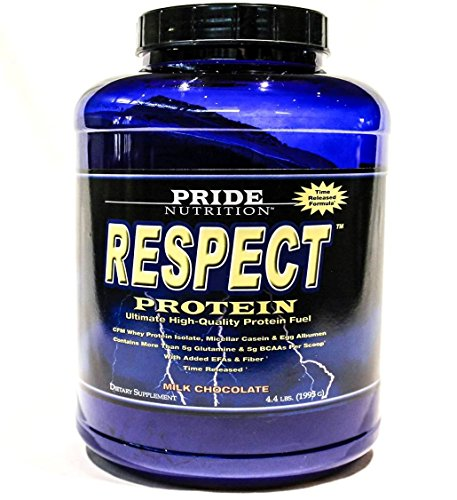 Superfood Protein Shake- Respect Protein Milk Chocolate 60 Servings – Best Meal Replacement Shake for Women & Men – Whey Protein Isolate, Micellar Casein, Flax & Fiber- High Quality Protein Shake